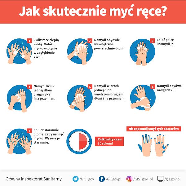 Plakat informujący jak prawidłowo myć ręce