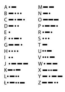 zdjęcie alfabetu morsa