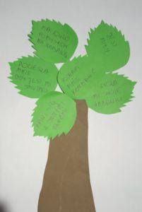 zdjęcie papierowego drzewa