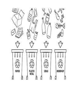 grafika segregacji śmieci