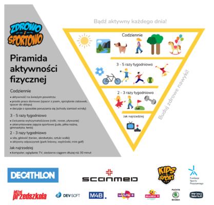plakat piramidy żywieniowej
