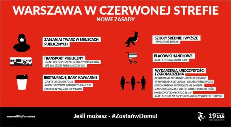 Warszawa w czerwonej strefie - nowe zasady